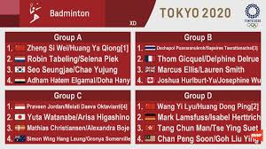 Jul 21, 2021 · olympic badminton draw   malaysian badminton @ the olympics law li ming july 21, 2021 badminton , olympics comment here's where you can find the results and the draw for the 2021 tokyo olympics badminton segment. News Bwf Olympics