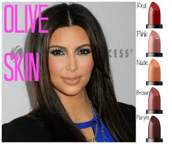 best lip colors for your skin tone