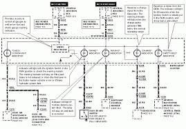 wiring diagram for 1999 ford f150 readingrat net ford f250 headlight switch problems at 1999 Ford F 150 Headlight Switch Diagram