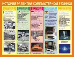 СТЕНДЫ ПО ИНФОРМАТИКЕ История развития компьютерной техники