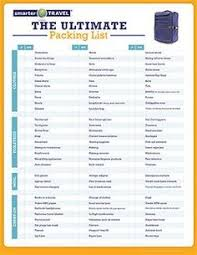 The Ultimate Packing List Beach Vacation Checklist Complete Add ...
