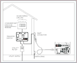 connect portable generator to house home wiring diagram as well 6 Volt Generator Wiring Diagram at Generator Inlet Box Wiring Diagram