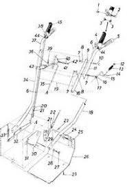 gilson wiring diagram wiring diagram symbols simple wiring diagrams lawn boy snowblower parts diagram on gilson wiring diagram
