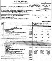 Повышение эффективности управления запасами материальных ресурсов  Бухгалтерский баланс ООО БЭТ за 2014 год