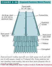 Metal Roof Gauge Thickness Chart Metal Roof Gauge Recommendations Outstanding Metal Roof Cost