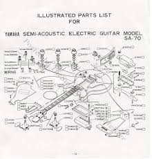 similiar yamaha electric guitar wiring schematic keywords yamaha guitar wiring diagram online image schematic wiring