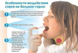 Самые эффективные <b>спреи для горла</b>
