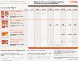 Tylenol And Motrin Alternating Chart 11 Expert Acetaminophen Chart