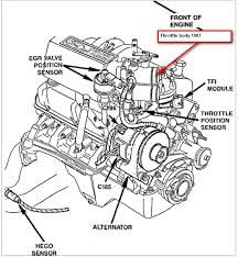 need diagram for veci vaccum for ford bronco xlt l efi full size image