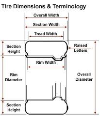 Motorcycle Rim Width Tire Size Chart Rb Racing Tire Diameter Calculator