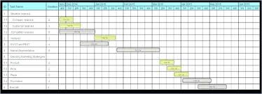 Gym Workout Sheet Cool Workout Excel Sheet Plan Template Training Tracker Program Routine