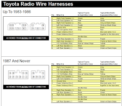 toyota radio wiring diagram wiring diagram and schematic design toyota ry radio wiring diagram diagrams and schematics toyota echo car stereo
