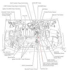 Where is the evap canister purge soleniod valve in a infiniti i30 rh justanswer 2001 infiniti i30 parts diagram infiniti i30 manual