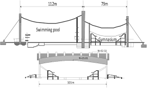 olympic swimming pool diagram. General View Of The Olympic Swimming Pool And Gymnasium [2] Olympic Swimming Diagram M