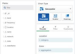Mongodb Charts Pricing Build Geospatial Visualizations With Mongodb Charts Mongodb