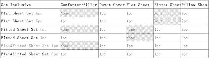 Full Size Fitted Sheet Thorsbakken Co