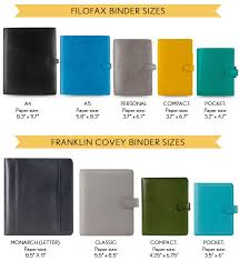 Three Ring Binder Size Chart A Beginners Dive Into Ring Bound Planners Part 2 Planner