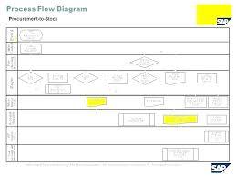 Excel Flow Chart Templates Excel Flow Diagram Technical Diagrams