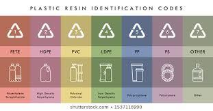 Plastic Identification Code Chart Plastic Code Images Stock Photos Vectors Shutterstock