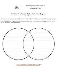 Compare And Contrast Venn Diagram 3 Circles 3 Circle Venn Diagram Template Elegant 3 Way Venn Diagram Template