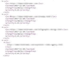importance of xml sitemap