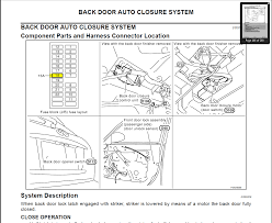 citroen van fuse box wiring library fuse box wiring diagram infiniti location backdoor auto closuer system diagrams engine car new installation electrical