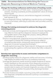 manual research paper format sample humanities