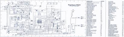 1975 jeep cj5 wiring diagram wiring wiring diagram images Renault Scenic Wiring Diagram wiring help earlycj5 car diagram download cancrossco 1975 jeep cj5 wiring diagram at captcenter renault scenic wiring diagram pdf