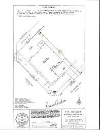 Questions about property surveys