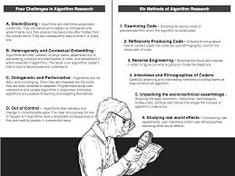Case Study Method SlidePlayer Overview of research methods