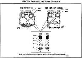 allison transmission diagram lovely allison 4000 transmission wiring Allison 4500 RDS Wirec143 at Allison 4500 Rds Wiring Diagram