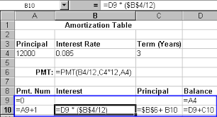 How Do You Create An Amortization Table With The Pmt Function