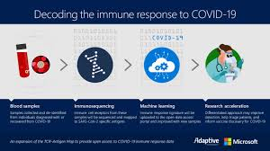 Vaccinating roughly 70% to 85% of a country's population would enable a return to normalcy, according to top u.s. Adaptive Biotechnologies And Microsoft Expand Partnership To Decode Covid 19 Immune Response And Provide Open Data Access Stories
