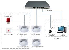 office speaker system. ip poe powered ceiling speaker includes streaming amplifier loudspeaker ideal for office sound system u0026 school over ip600poe sammy d