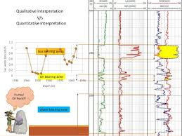 Log Interpretation Charts Formation Evaluation And Well Log Correlation