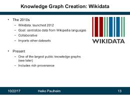 Towards Knowledge Towards Profiling Knowledge Graph Graph Towards Knowledge Graph Profiling Profiling R6aROq