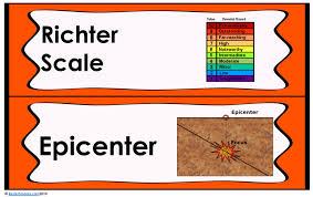 The seismic waves travel in all the direction and the effect is seen more if the waves are near the epicentre. Earthquakes Lesson Plan A Complete Science Lesson Using The 5e Method Of Instruction Kesler Science