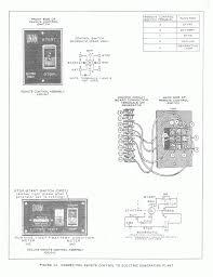 Perkins generator wiring diagram save olympian generator control panel wiring diagram inside sel kobecityinfo best perkins generator wiring diagram