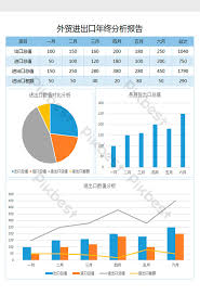 Export Excel Chart To Jpg Foreign Trade Import And Export Year End Analysis Chart