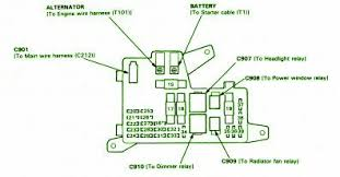 key switchcar wiring diagram 1991 honda accord fuse box diagram