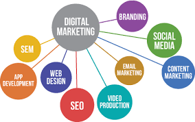 internet marketing mediums