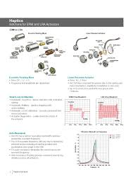 nfpmotor the differences between erm and lra vibration motors