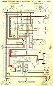 modern 71 vw bus wiring diagram elaboration wiring diagram ideas 1971 VW Super Beetle Wiring Diagram magnificent 1971 vw bus wiring diagram ideas electrical diagram