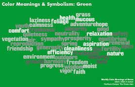 Color Meanings & Symbolism Chart  GREEN