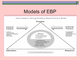 research evidence based practice nursing essay