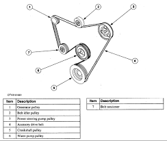 ford focus ac diagram all wiring diagram i have a 2000 ford focus zts i am looking for the serpentine belt ford focus fuse diagram ford focus ac diagram