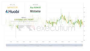 Huobi Bitstamp Cryptocurrency Arbitrage Executium Trading