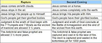 Rapture Vs Second Coming Chart The Second Coming Of Jesus Christ Rapture Bible Truth
