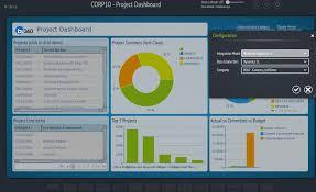 Microsoft Dynamics Sl Project Budgeting