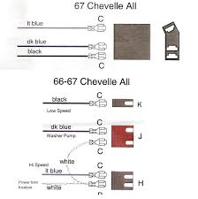 chevelle wiring harness image wiring diagram 67 wiper motor question painless wiring chevelle tech on 67 chevelle wiring harness 1967 chevelle wiring harness diagram